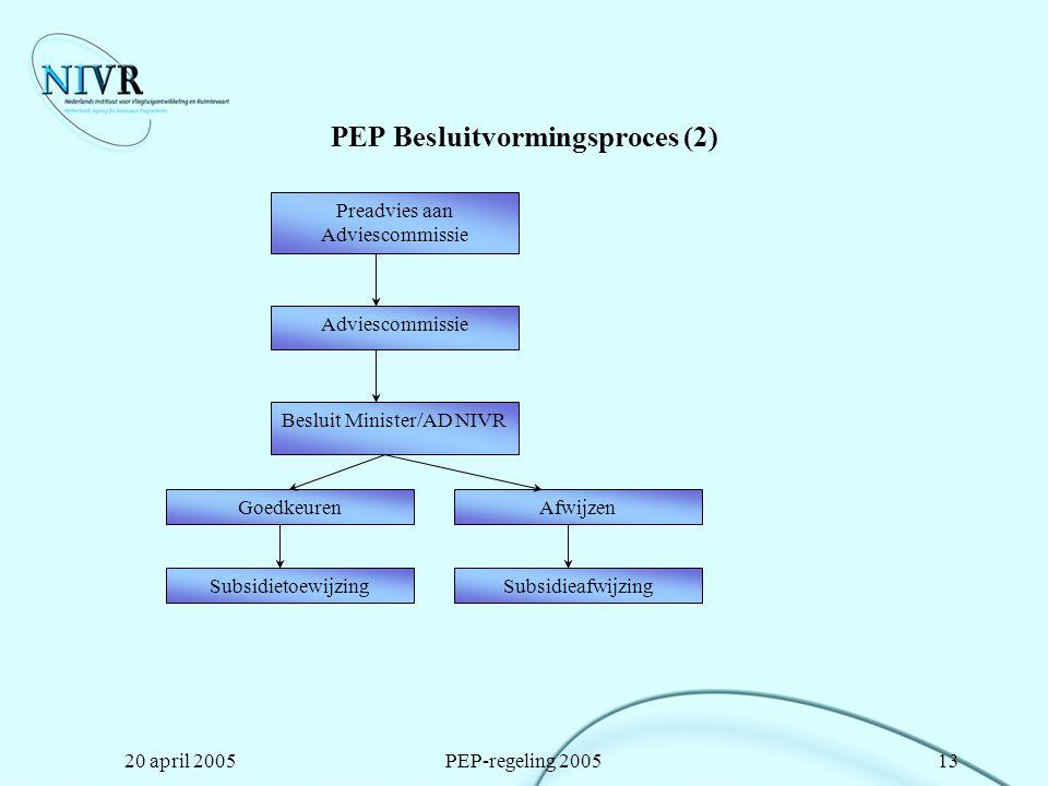 PEP Besluitvormingsproces (2)