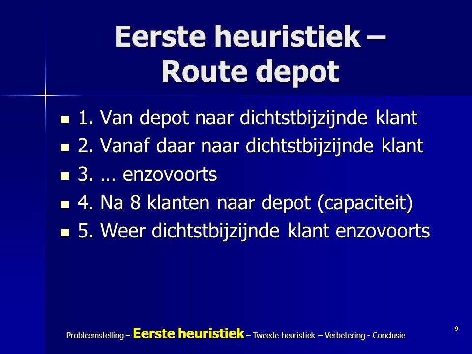 Eerste heuristiek – Route depot