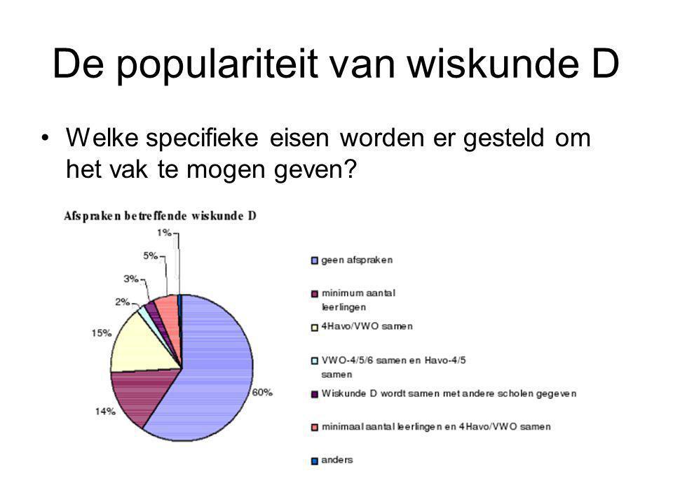 De populariteit van wiskunde D