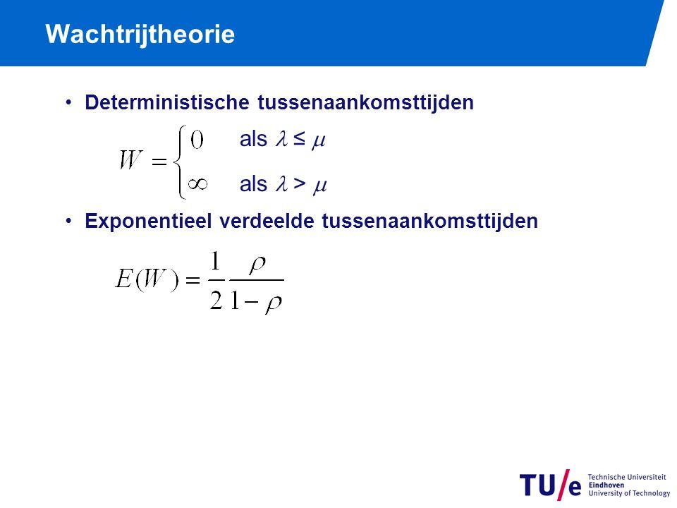 Wachtrijtheorie Exponentieel verdeelde tussenaankomsttijden