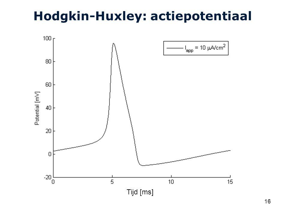 Hodgkin-Huxley: actiepotentiaal