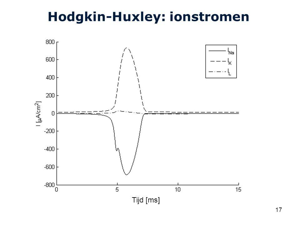 Hodgkin-Huxley: ionstromen