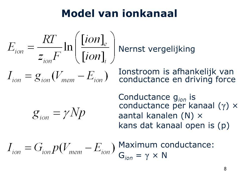 Model van ionkanaal Nernst vergelijking