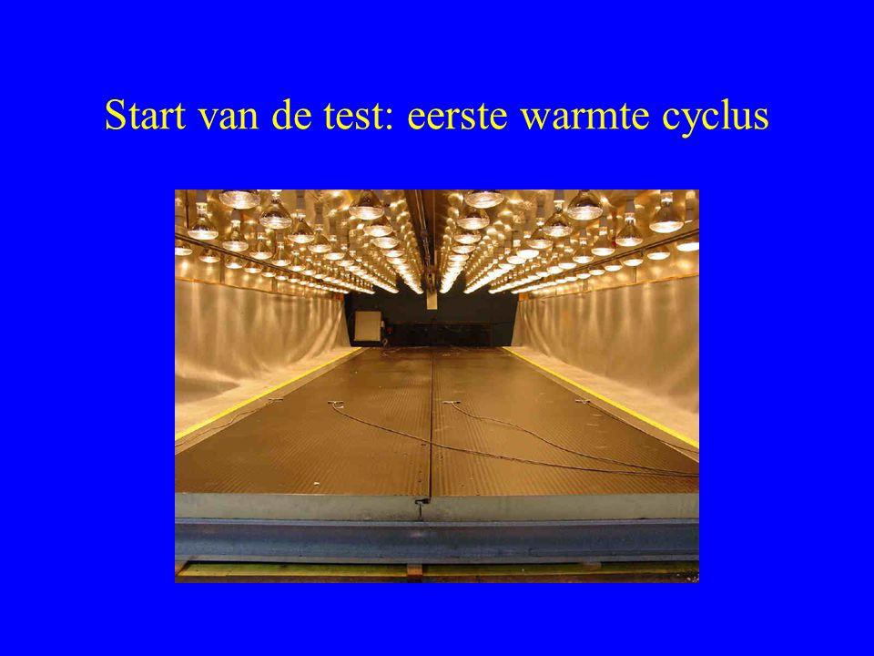 Start van de test: eerste warmte cyclus