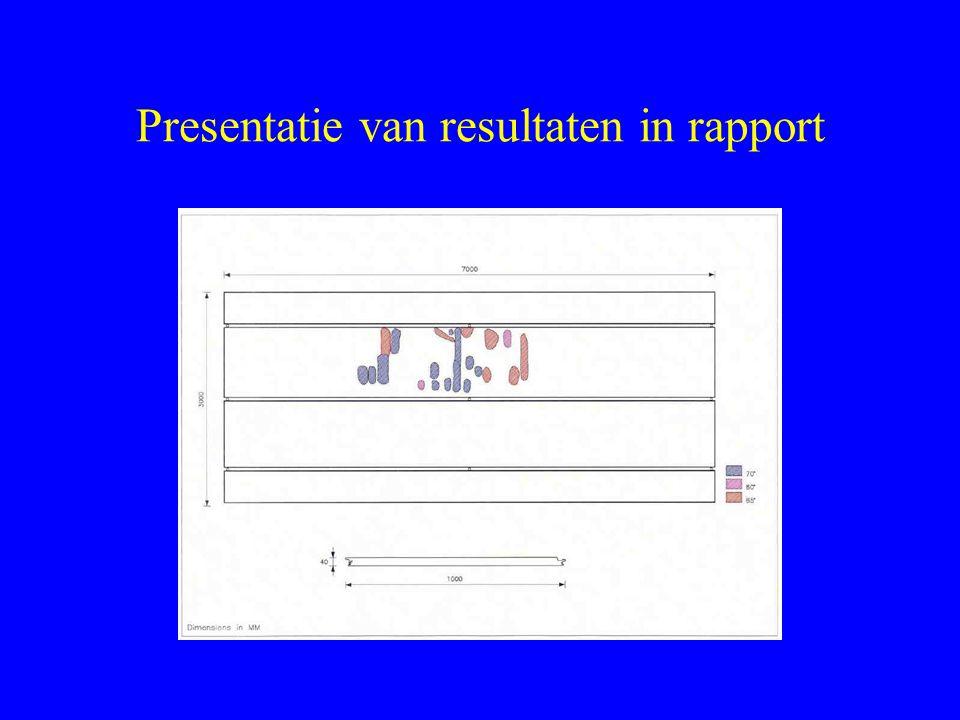 Presentatie van resultaten in rapport