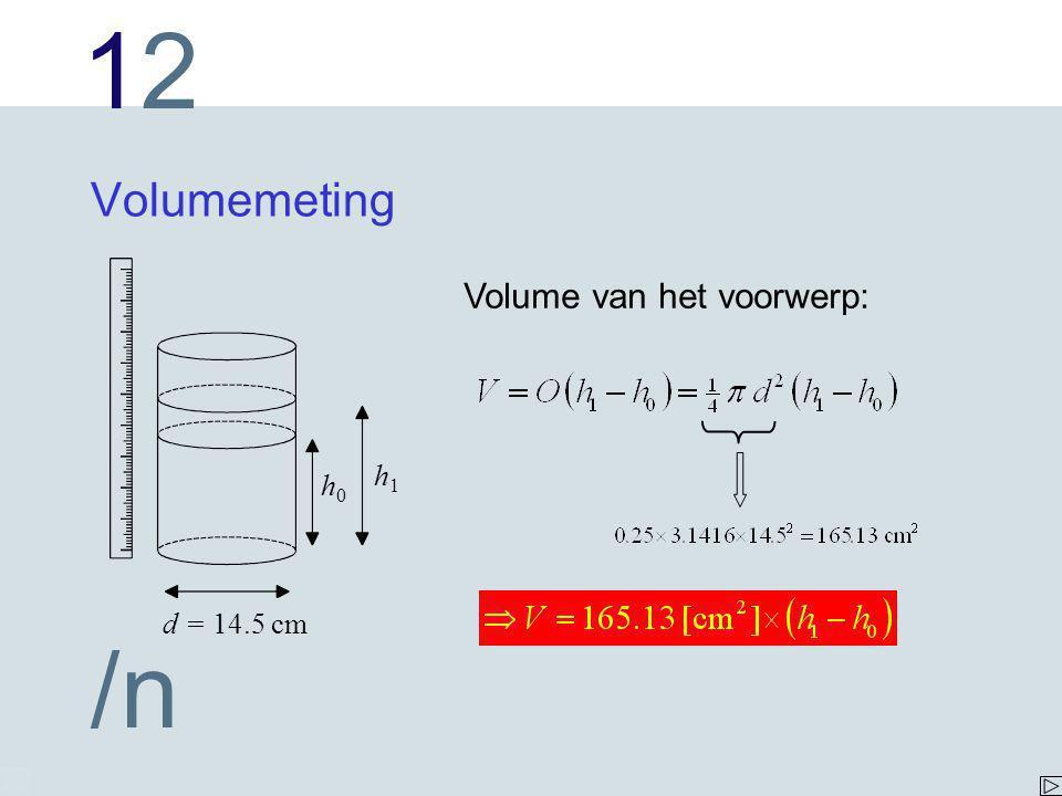 Volumemeting Volume van het voorwerp: h1 h0 d = 14.5 cm