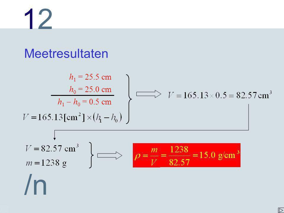 Meetresultaten h1 = 25.5 cm h0 = 25.0 cm h1  h0 = 0.5 cm