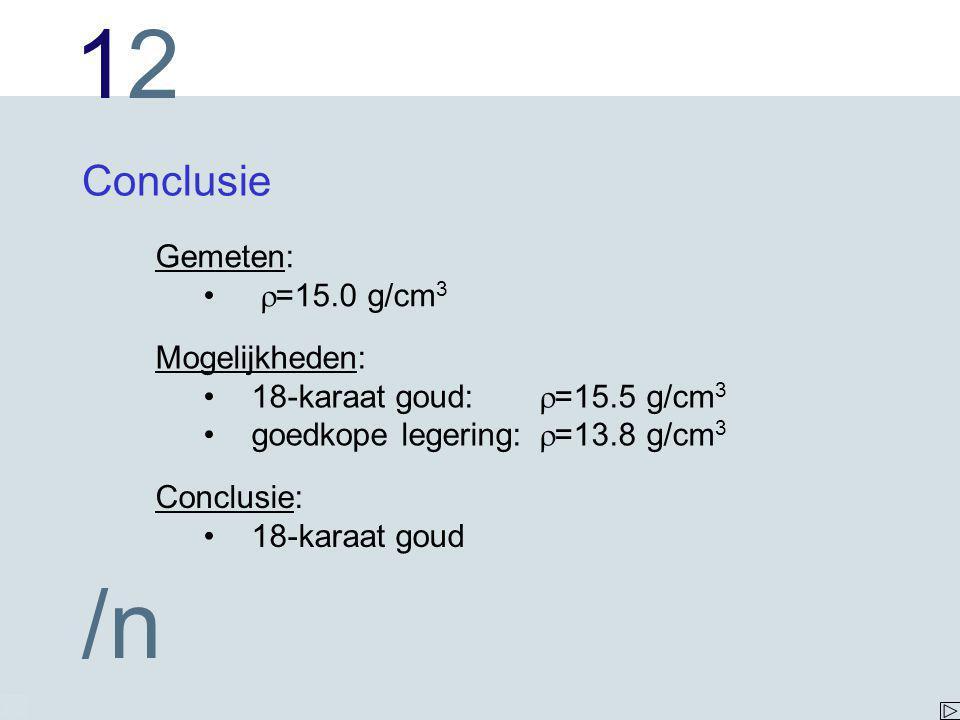 Conclusie Gemeten: =15.0 g/cm3 Mogelijkheden: