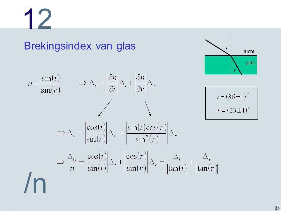 Brekingsindex van glas