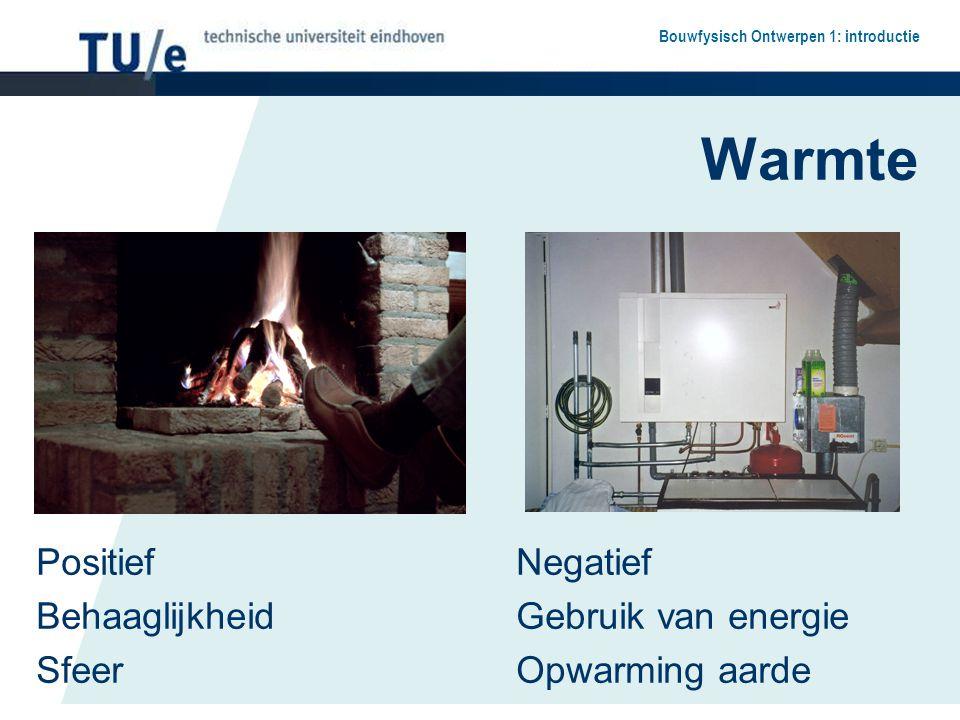 Warmte Positief Negatief Behaaglijkheid Gebruik van energie