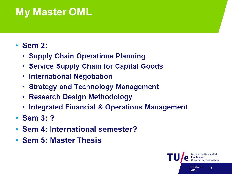 My Master OML Sem 2: Sem 3: Sem 4: International semester