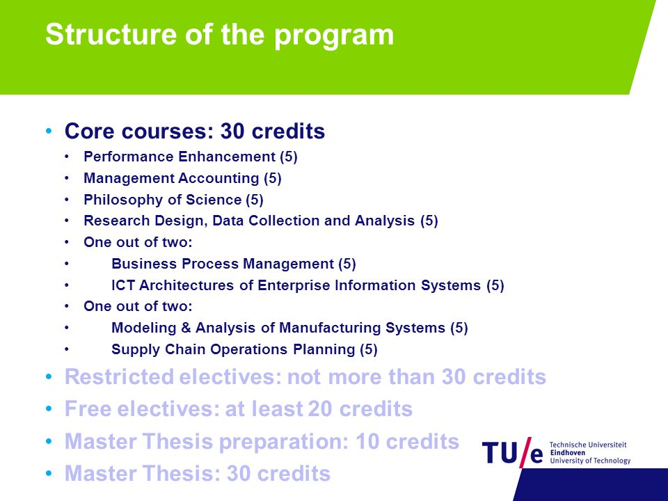 Structure of the program