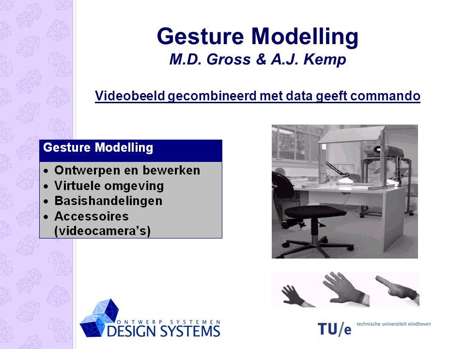 Gesture Modelling M.D. Gross & A.J. Kemp