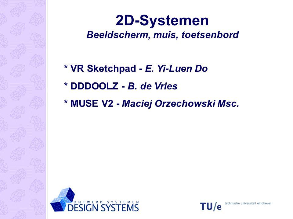 2D-Systemen Beeldscherm, muis, toetsenbord