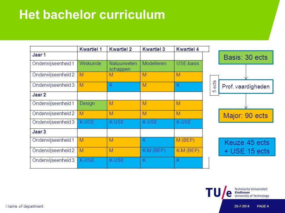 Invoeren BC en afbouw huidig curriculum