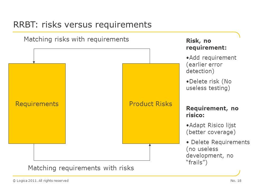 RRBT: risks versus requirements