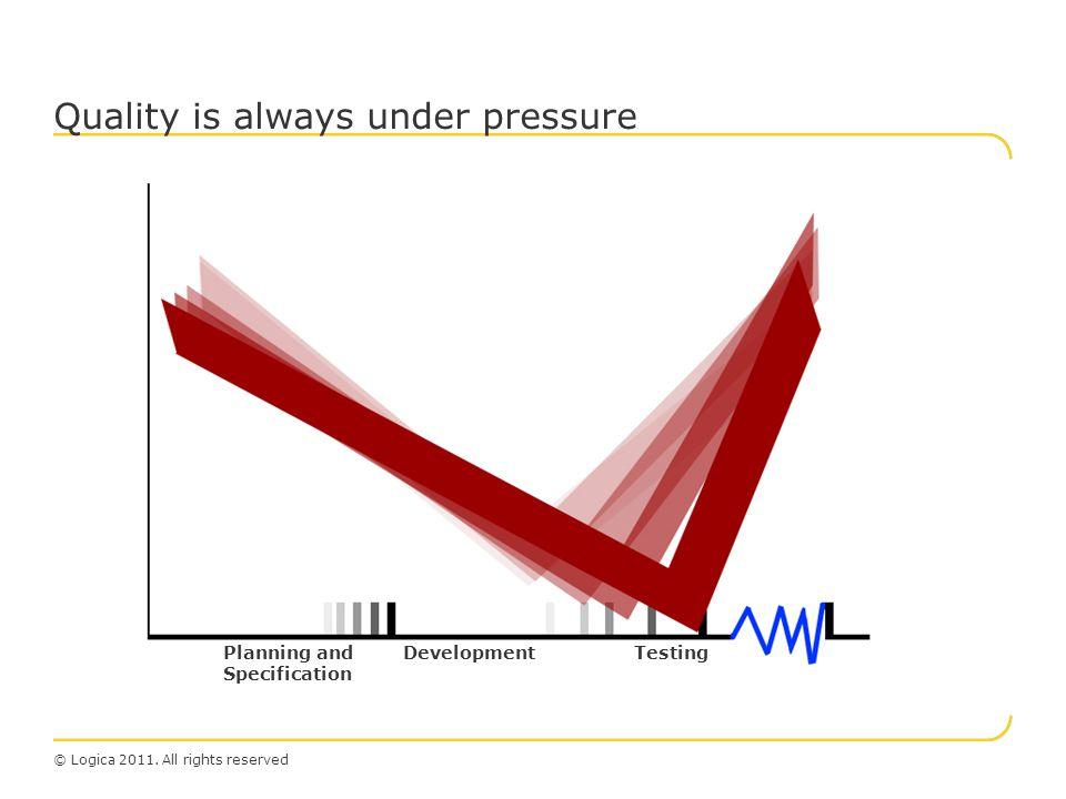 Quality is always under pressure