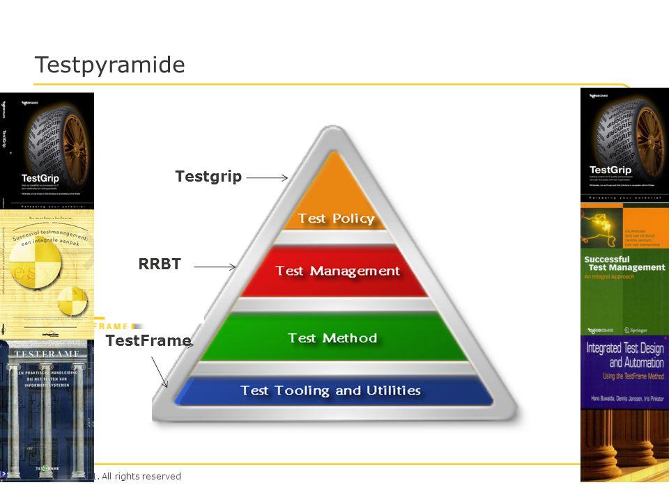 Testpyramide Testgrip RRBT Test Frame