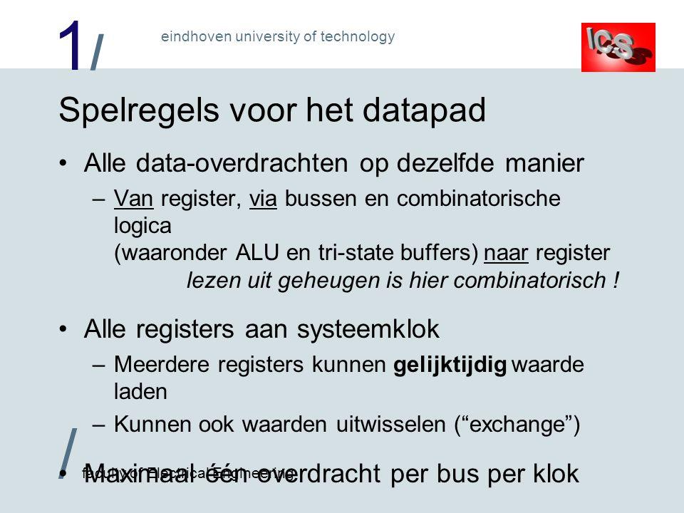 Spelregels voor het datapad