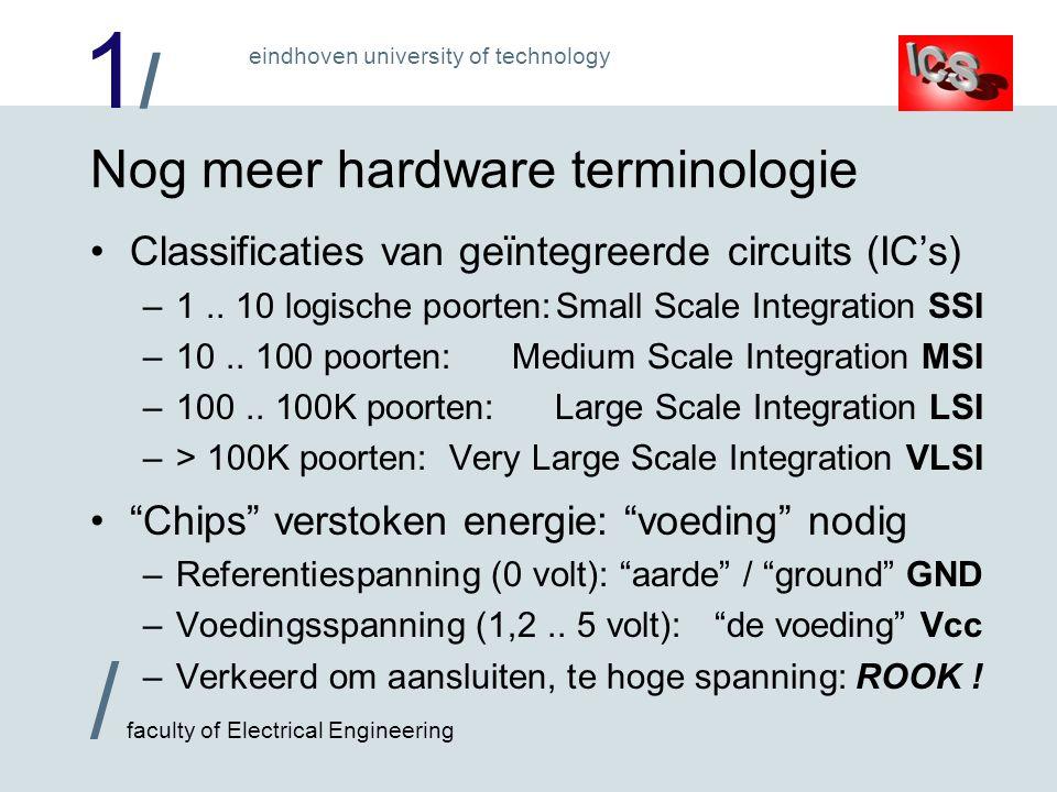 Nog meer hardware terminologie