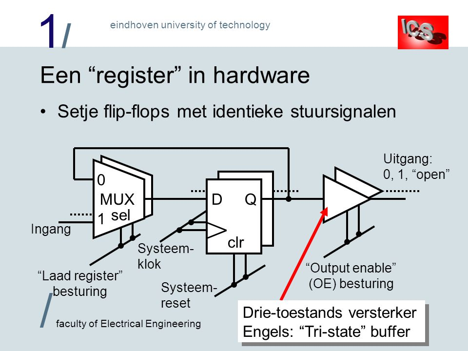 Een register in hardware