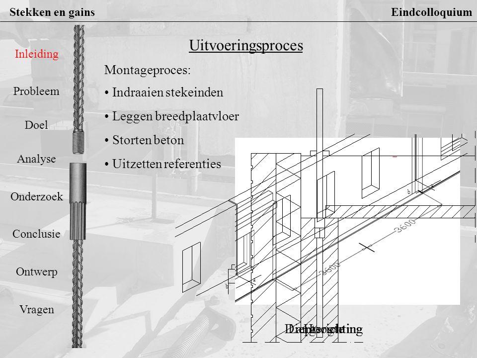 Uitvoeringsproces Montageproces: Indraaien stekeinden