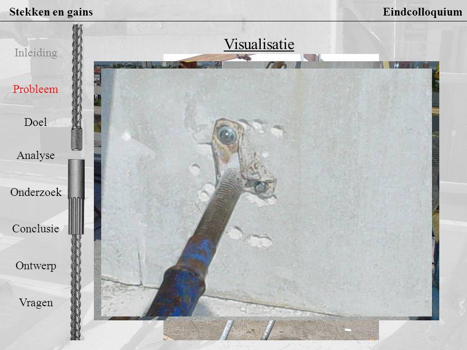 Visualisatie Stekken en gains Eindcolloquium Inleiding Probleem Doel