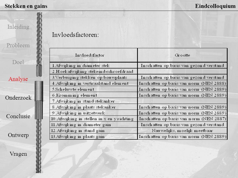 Invloedsfactoren: Stekken en gains Eindcolloquium Inleiding Probleem