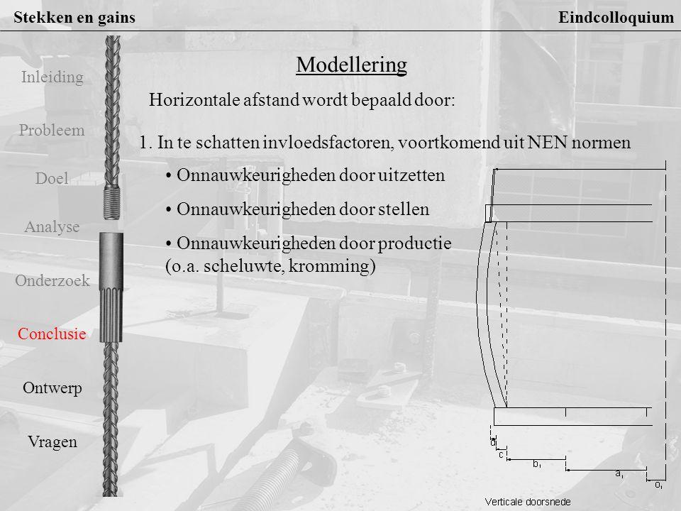 Modellering Horizontale afstand wordt bepaald door: