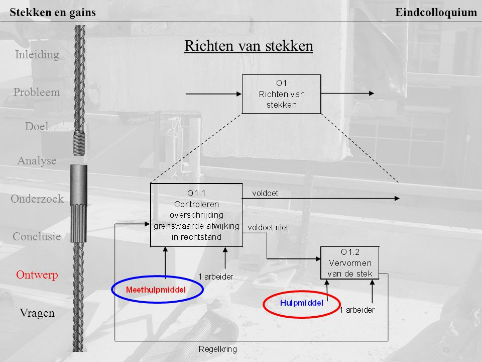 Richten van stekken Stekken en gains Eindcolloquium Inleiding Probleem