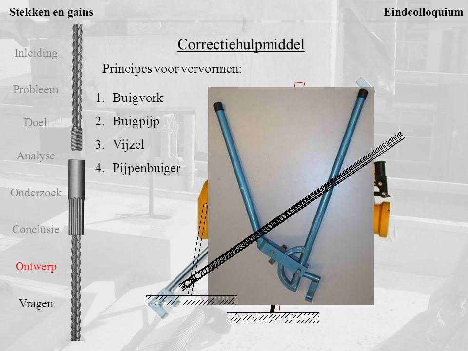 Correctiehulpmiddel Principes voor vervormen: Buigvork Buigpijp Vijzel