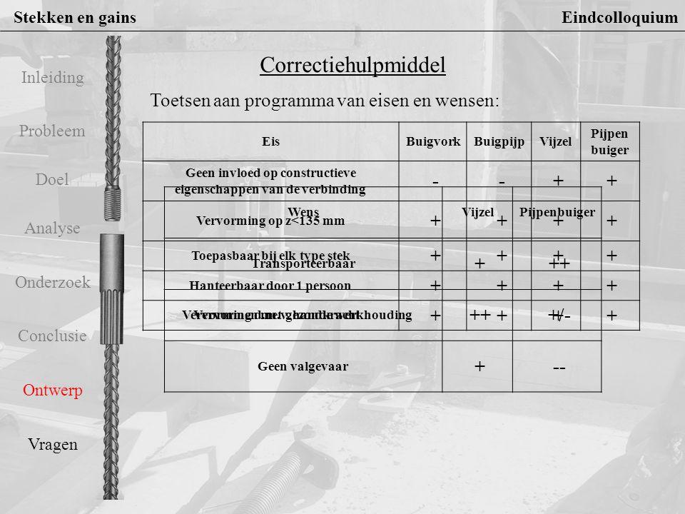 Correctiehulpmiddel Toetsen aan programma van eisen en wensen: - + +