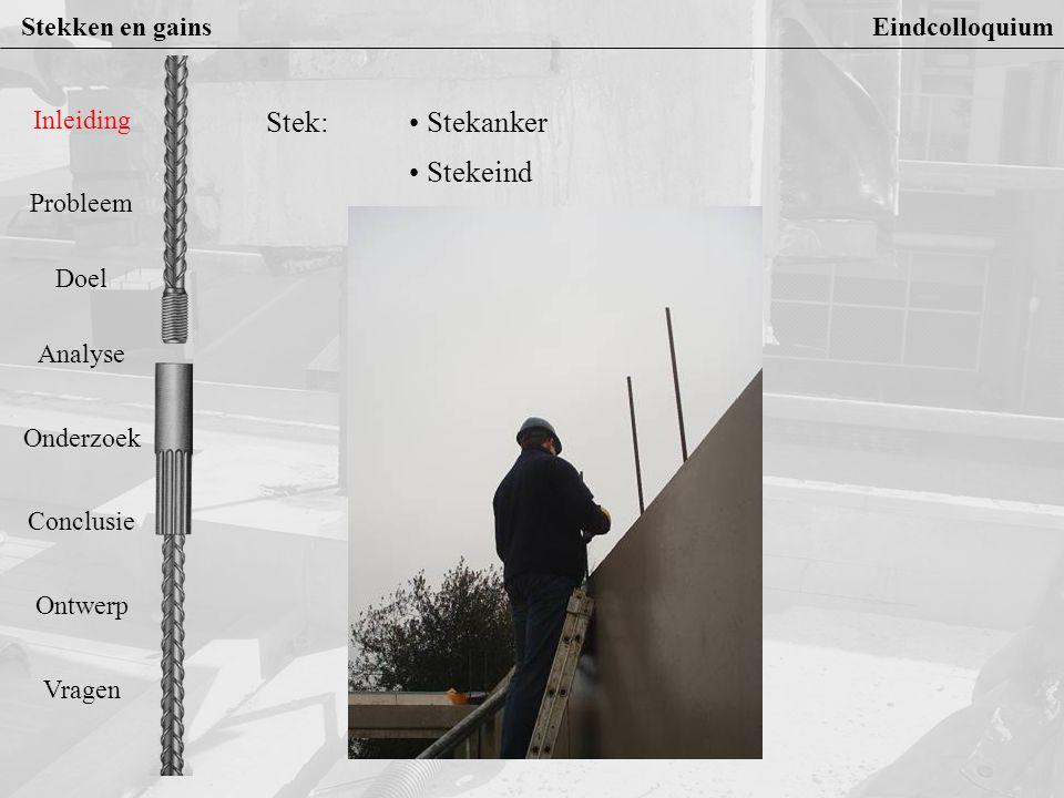 Stek: Stekanker Stekeind Stekken en gains Eindcolloquium Inleiding