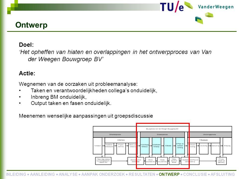 Ontwerp Doel: 'Het opheffen van hiaten en overlappingen in het ontwerpproces van Van der Weegen Bouwgroep BV'