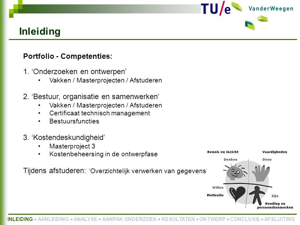 Inleiding Portfolio - Competenties: 1. 'Onderzoeken en ontwerpen'
