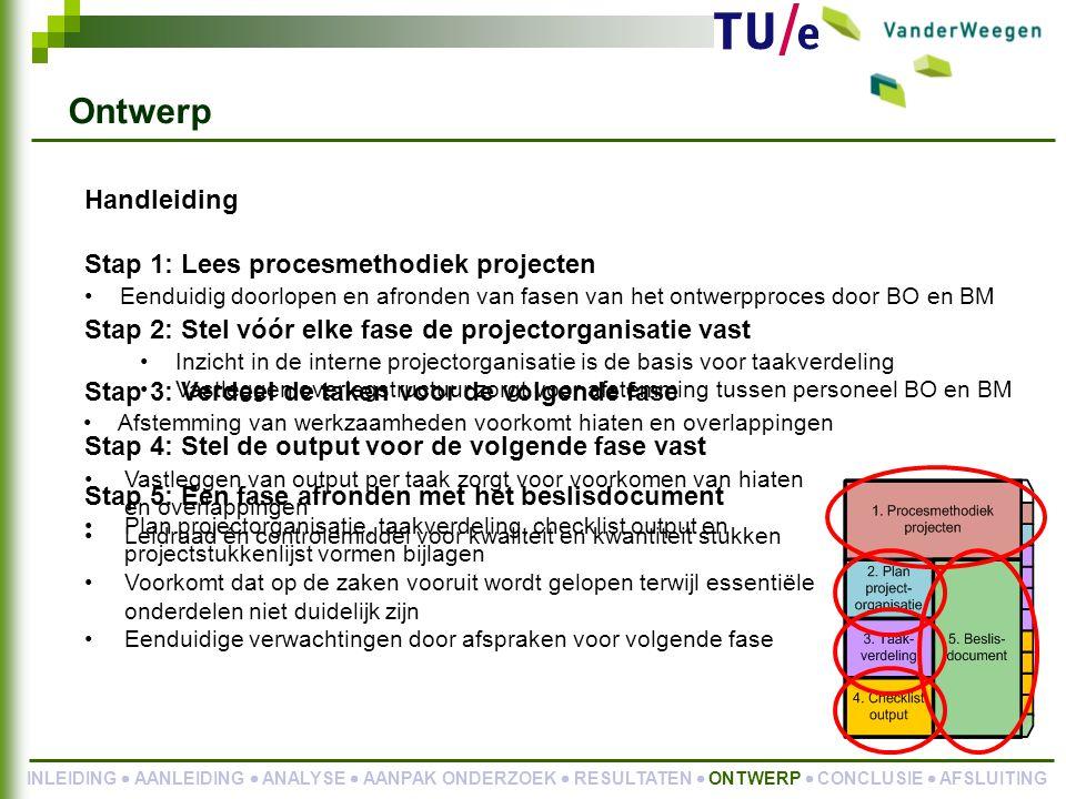 Ontwerp Handleiding Stap 1: Lees procesmethodiek projecten