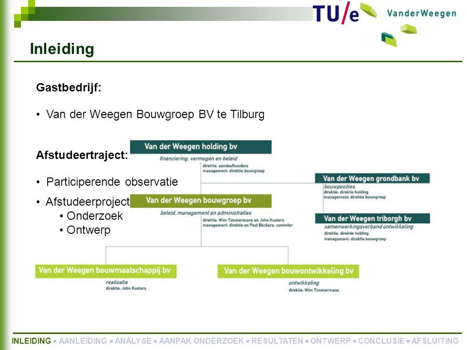Inleiding Gastbedrijf: Van der Weegen Bouwgroep BV te Tilburg
