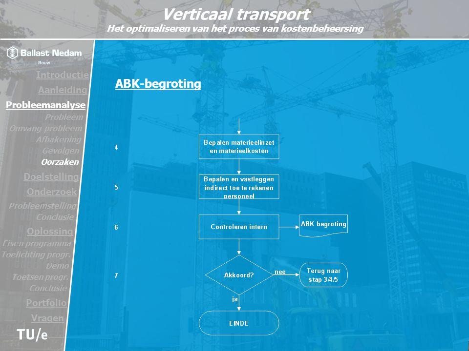 ABK-begroting Introductie Aanleiding Probleemanalyse Doelstelling