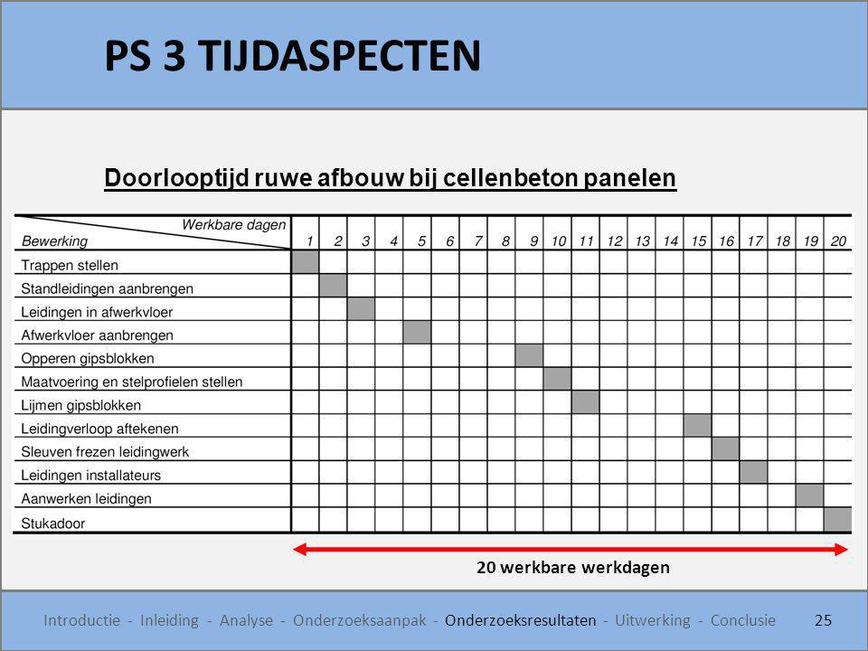PS 3 TIJDASPECTEN Doorlooptijd ruwe afbouw bij cellenbeton panelen