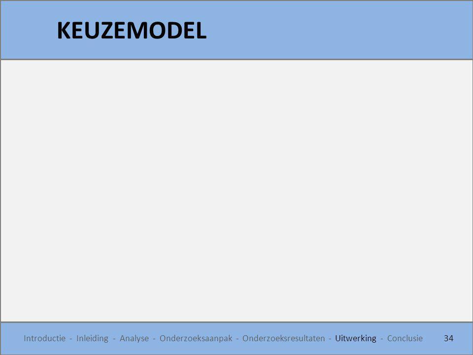KEUZEMODEL Introductie - Inleiding - Analyse - Onderzoeksaanpak - Onderzoeksresultaten - Uitwerking - Conclusie.