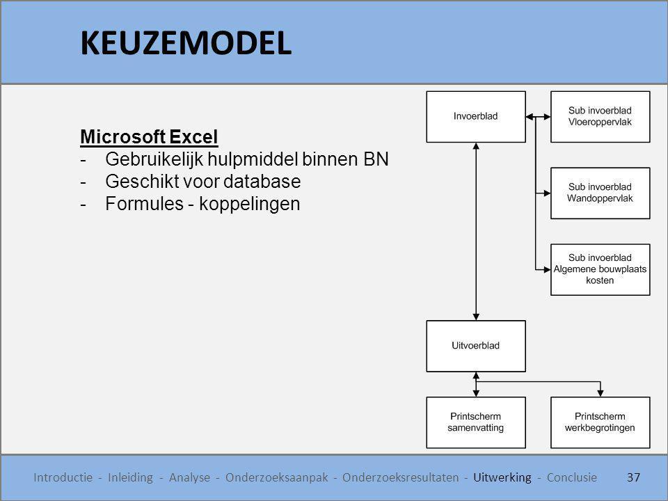 KEUZEMODEL Microsoft Excel Gebruikelijk hulpmiddel binnen BN