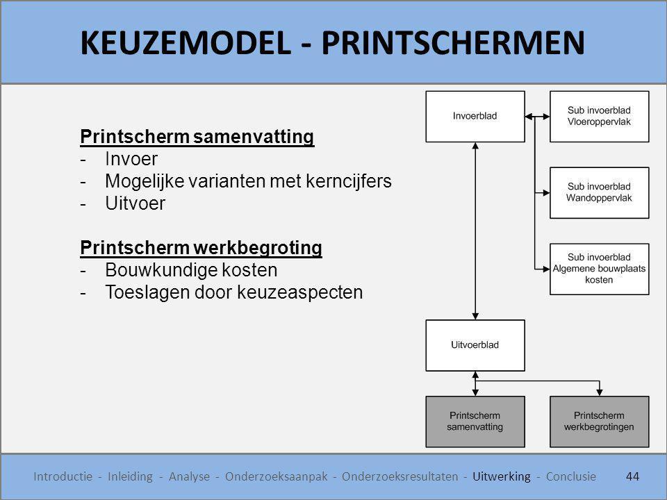 KEUZEMODEL - PRINTSCHERMEN