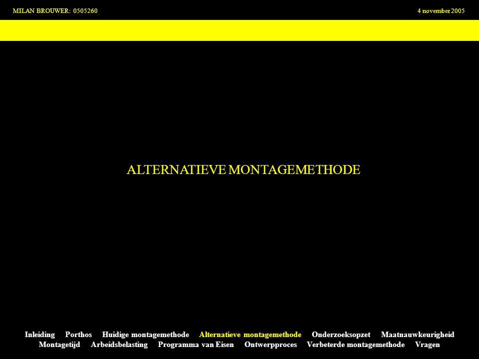 ALTERNATIEVE MONTAGEMETHODE