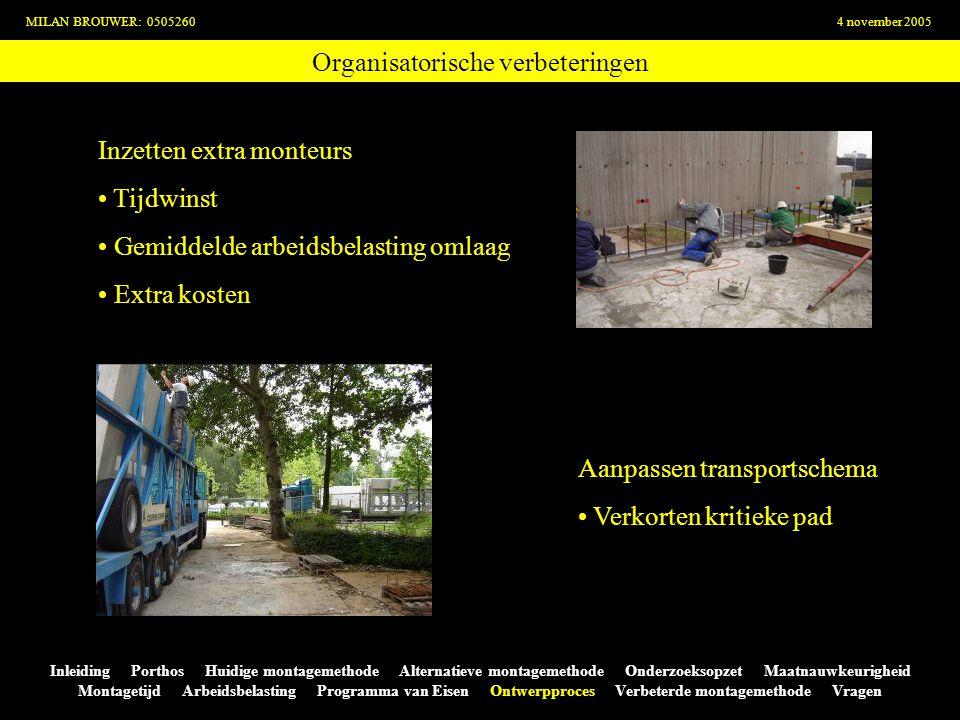 Organisatorische verbeteringen