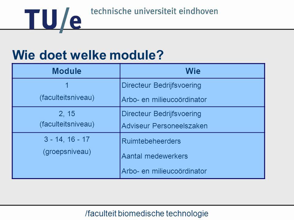 Wie doet welke module Module Wie 1 (faculteitsniveau)