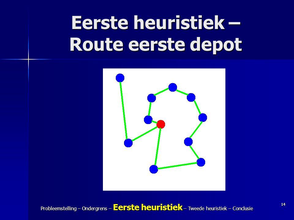 Eerste heuristiek – Route eerste depot
