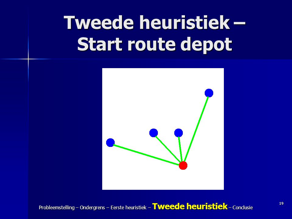 Tweede heuristiek – Start route depot