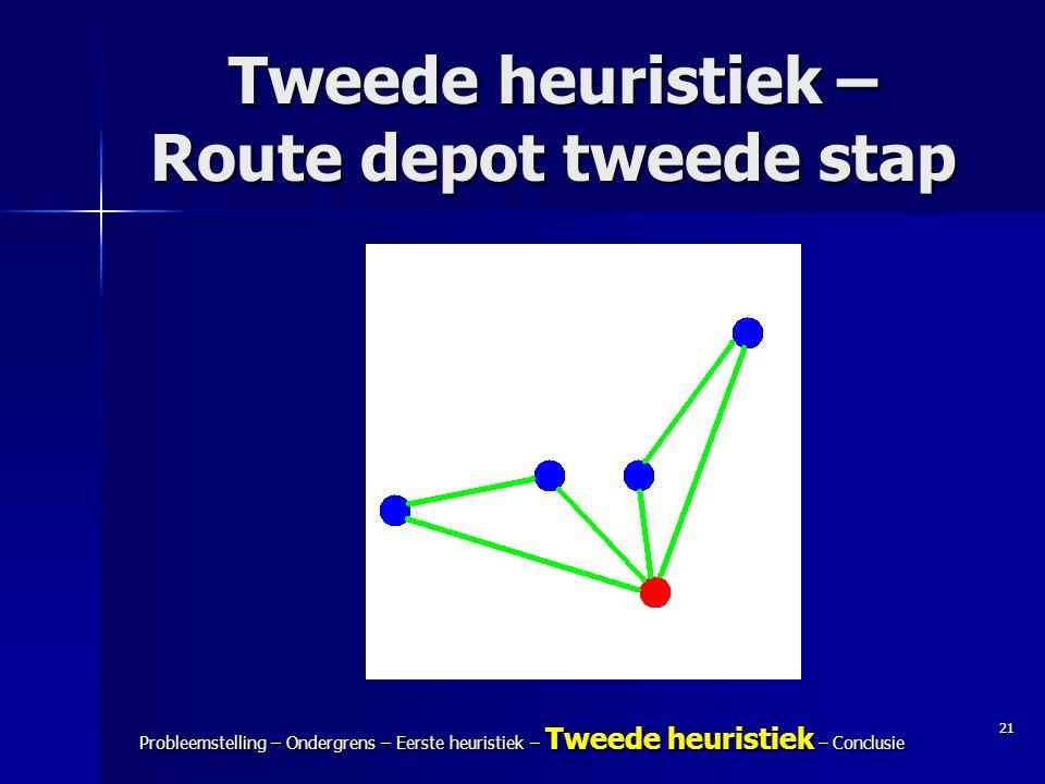 Tweede heuristiek – Route depot tweede stap