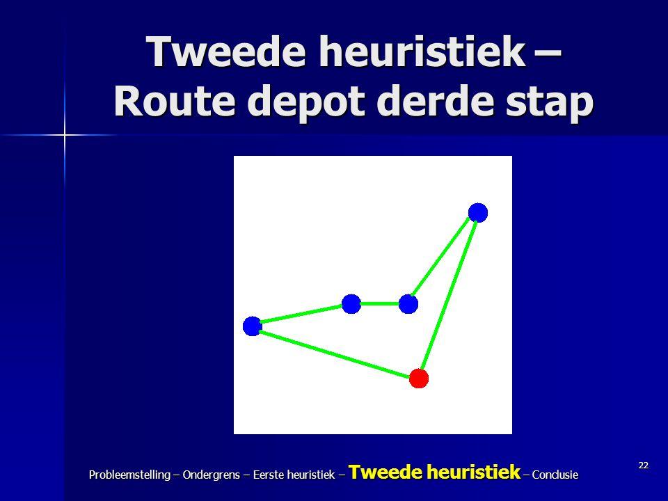 Tweede heuristiek – Route depot derde stap
