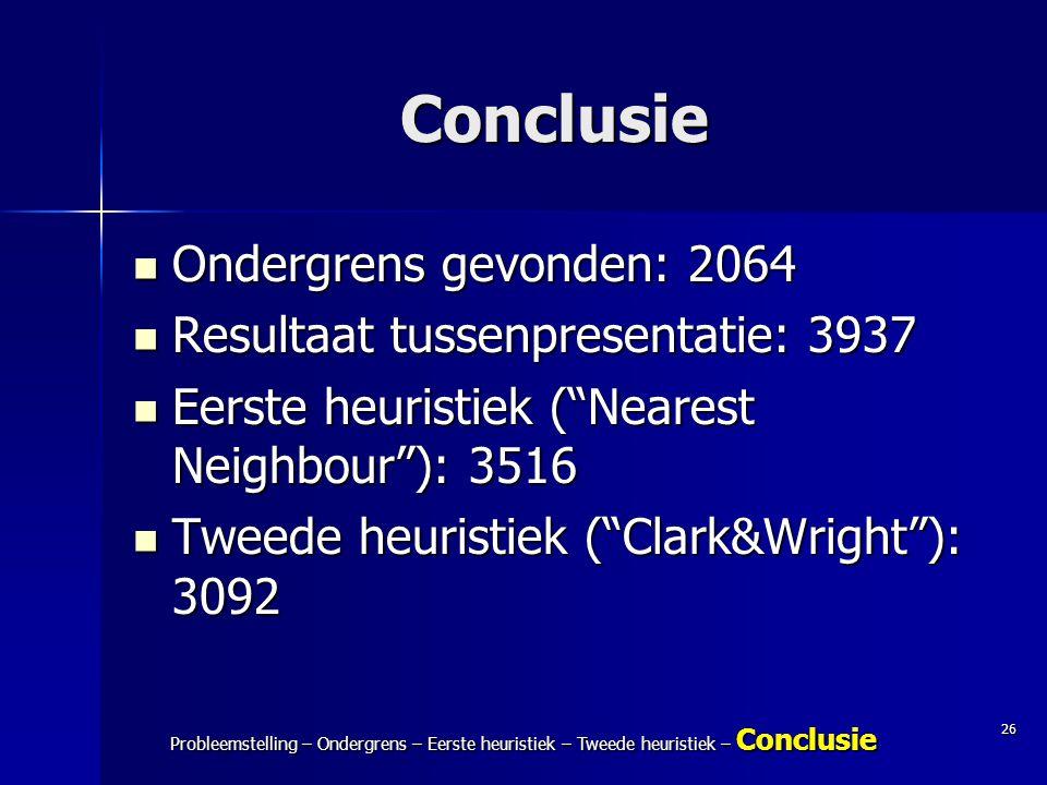 Conclusie Ondergrens gevonden: 2064 Resultaat tussenpresentatie: 3937